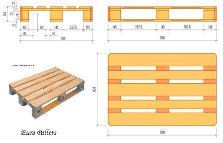 pallets test latvia packing. Black Bedroom Furniture Sets. Home Design Ideas